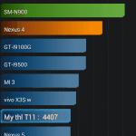 Thl-T11_Antutu_Batterytest